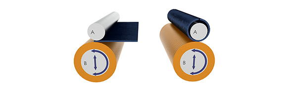 2-rolls-double-pinch-operathing-method