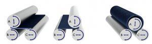 Faccin HAV 3-rolls plate bending machine variable axis operathing method