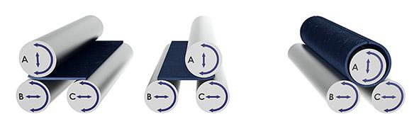 HAV series: 3 roll variable geometry plate bending machine